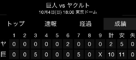 10/4 内海v山中 山田哲人、最後に2ランで100打点に乗せる!