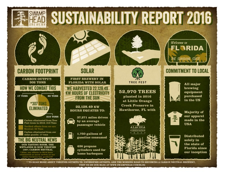 sustainabilityReport2017_April2017_1000px