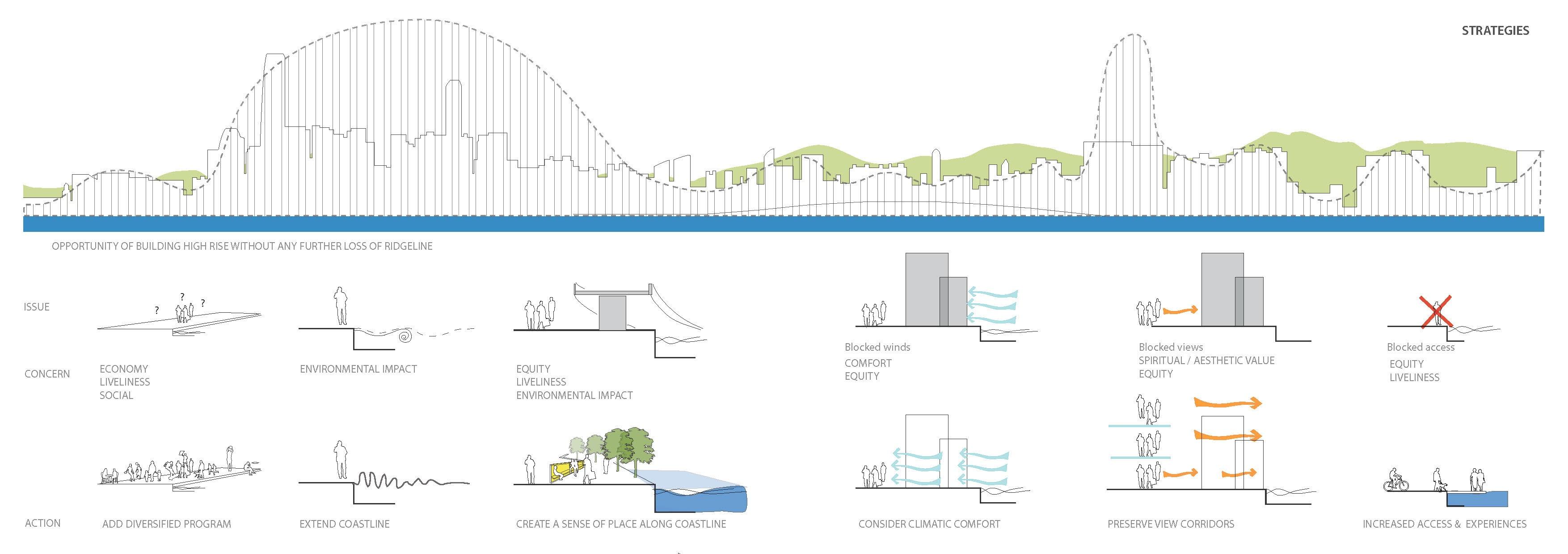 global metro urbanism- coastal defibrillation_Page_06