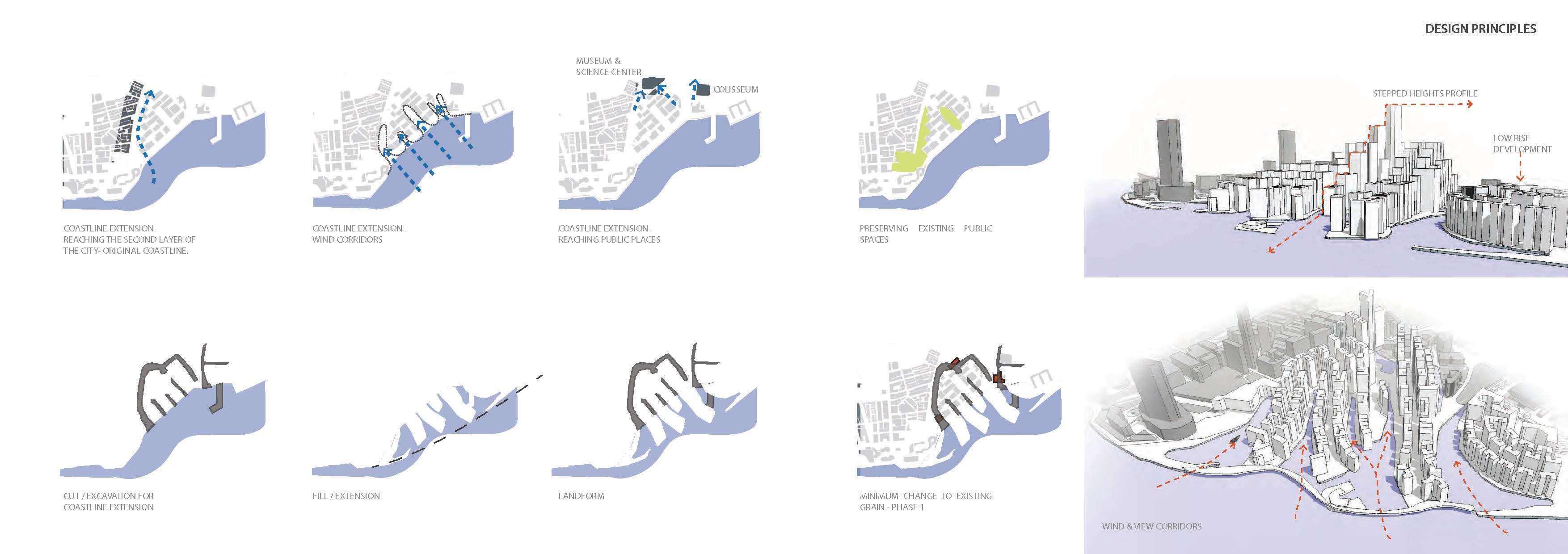 global metro urbanism- coastal defibrillation_Page_09