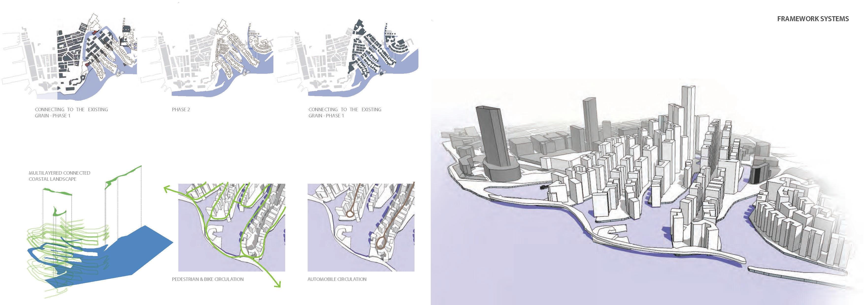 global metro urbanism- coastal defibrillation_Page_10