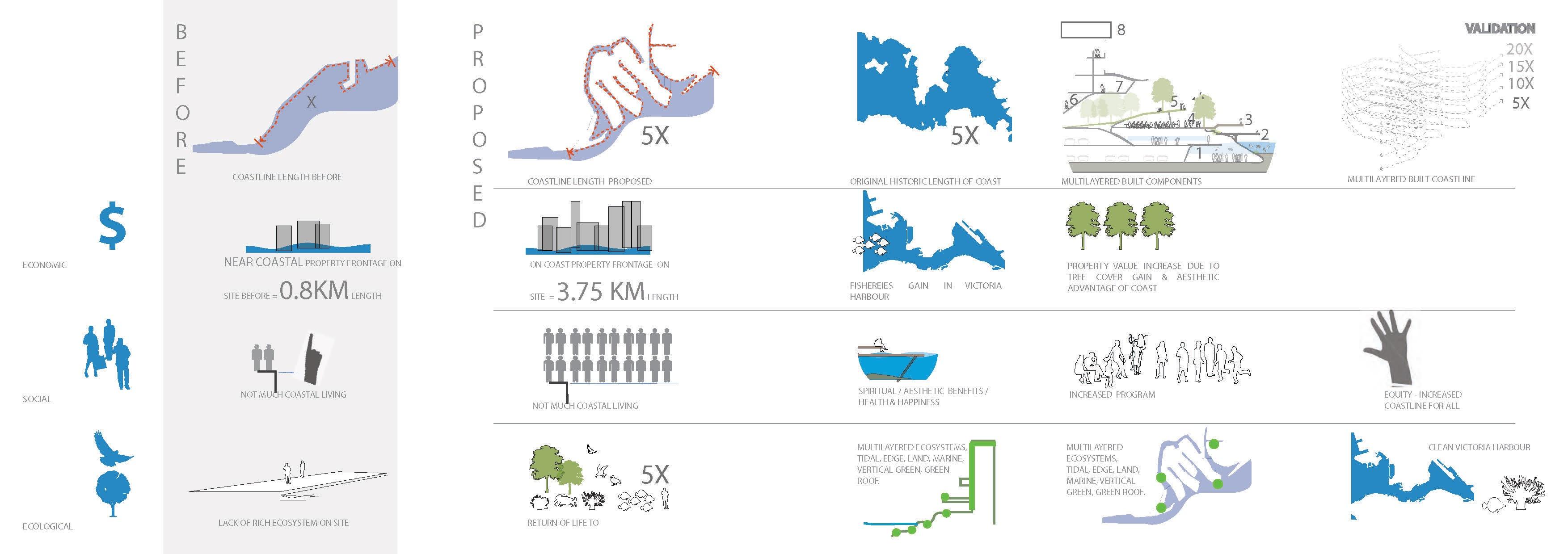 global metro urbanism- coastal defibrillation_Page_15