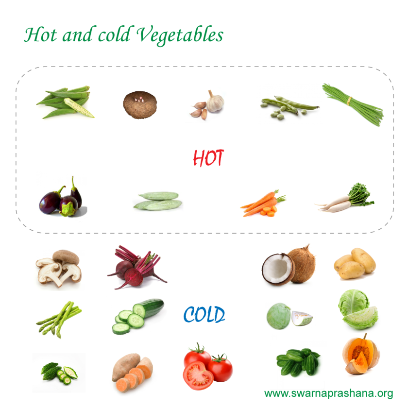 fb-post_hot_cold_veg_v2
