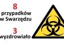 przypadków zarażenia koronawirusem swarzędzu