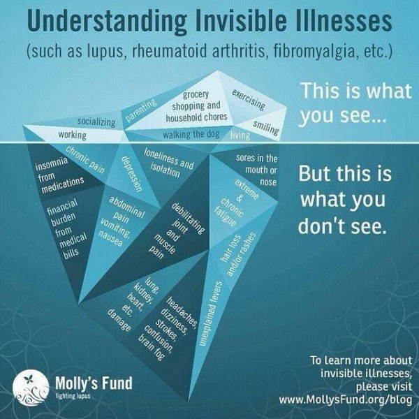 Understanding Invisible Illness