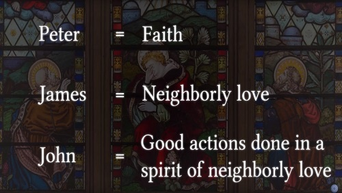 Text of the image reads: Peter = Faith, James = Neighborly love, John = Good actions done in a spirit of neighborly love