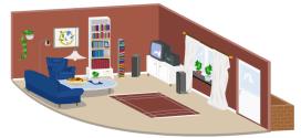 تعليم اللغة السويدية للمبتدئين | غرفة المعيشة
