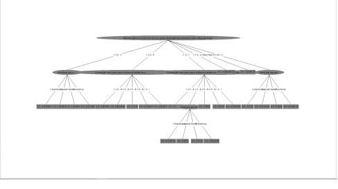 tree-expand