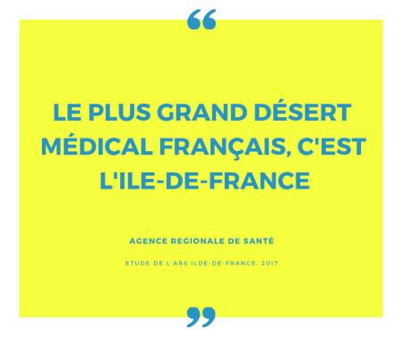 le plus grand désert médical français c'est l'ile de france