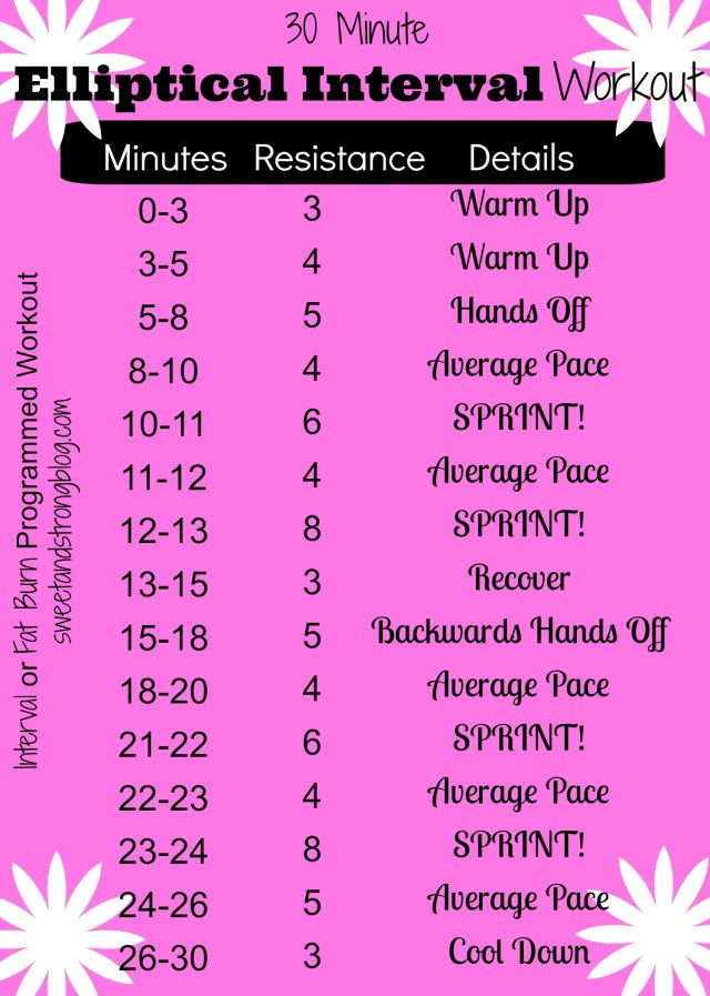 30 Minute Elliptical Interval Workout
