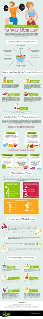 Guide-to-Post-Workout-Muscle-Recovery-Infographic-2