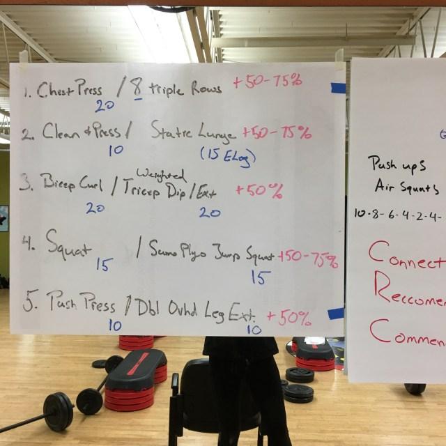 Les Mills Bodypump Challenge