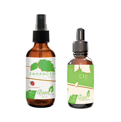 UPDATED: Review of Green Infused Tincture and Balm, Get A