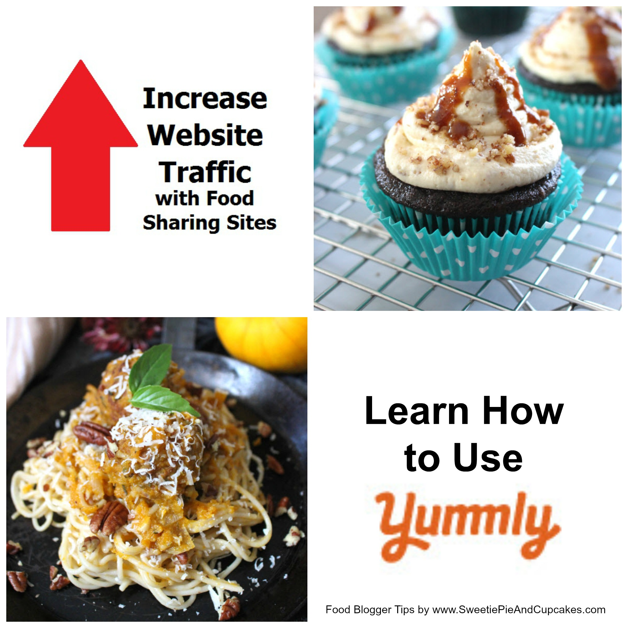 How to Use Yummly | Sweetie Pie and Cupcakes