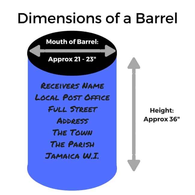 Dimensions of a Shipping Barrel