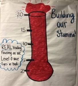 building reading stamina anchor chart