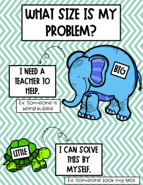 size of the problem activity