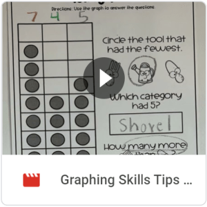 graphing video tips and tricks