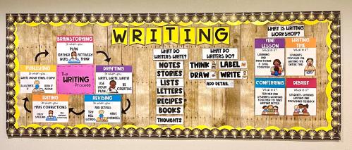 writer's workshop bulletin board