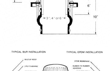 Plumbing Roof Drain Detail | Licensed HVAC and Plumbing