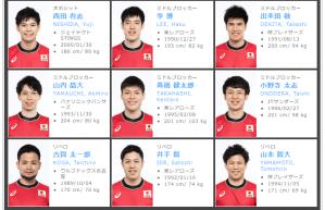 ワールドカップバレー2019日本代表メンバー男子一覧