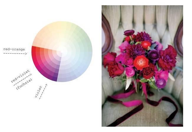 Analogous Color - red orange, red violet, violet bouquet