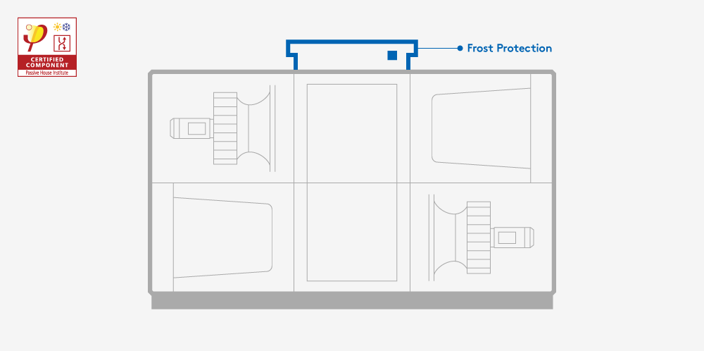 Passive House Frost Protection