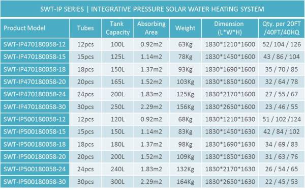 solar, water heater, collector, pressurized