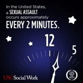 Sexual Assault Every 2 Minutes