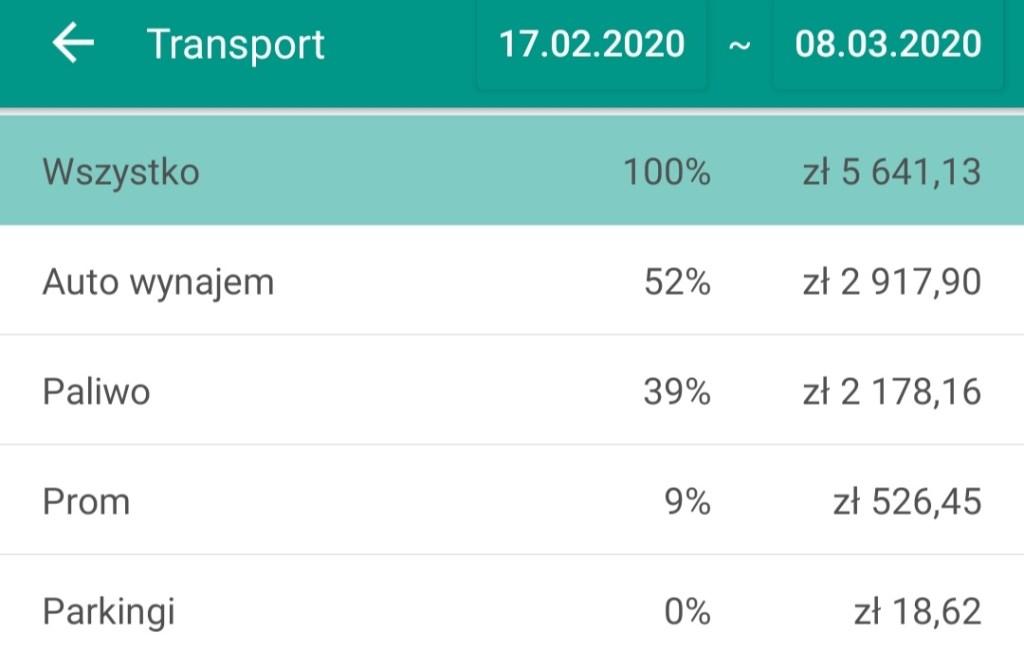 NZ transport 1024x650 - Nowa Zelandia - koszty podróży