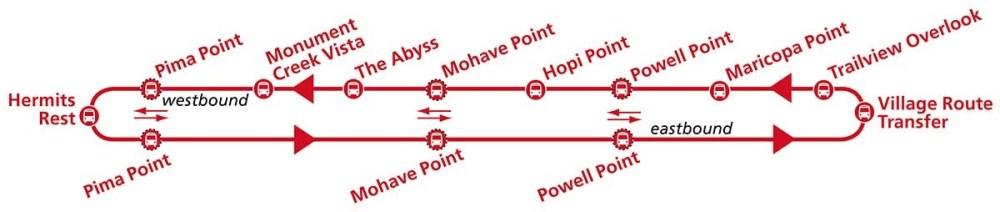 Wielki Kanion - Czerwona linia autobusu