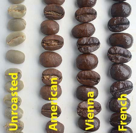 Rodzaje palenia kawy w Kona Caffee | Co robić na Hawajach