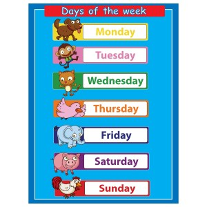 Days of Week Poster Chart