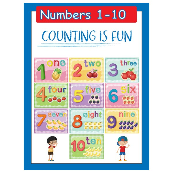 Numbers 1-10 Elementary Learning Poster