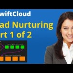 Autoresponders / Appointment Reminders / Lead Nurturing