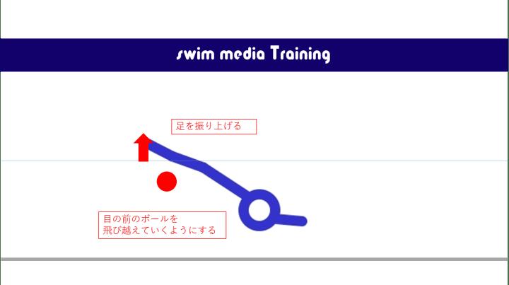 飛び込みの練習方法2