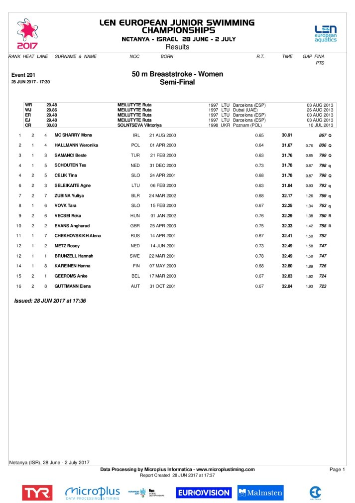 50-breast-semi-final-mcsharry-001