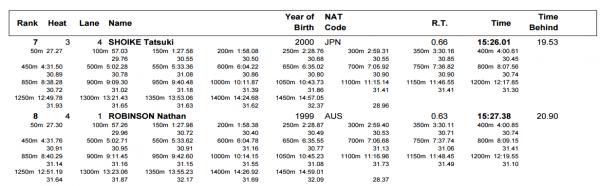mile-men-final-world-juniors-2
