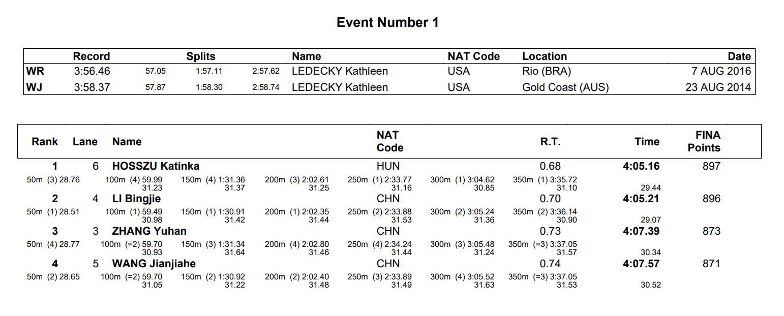Backstroke Action Series Free Lettering Swimming Trophy Breaststroke Female