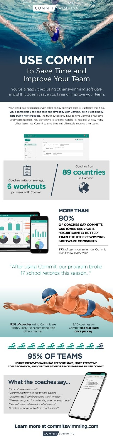 Commit Swimming New Features Infographic