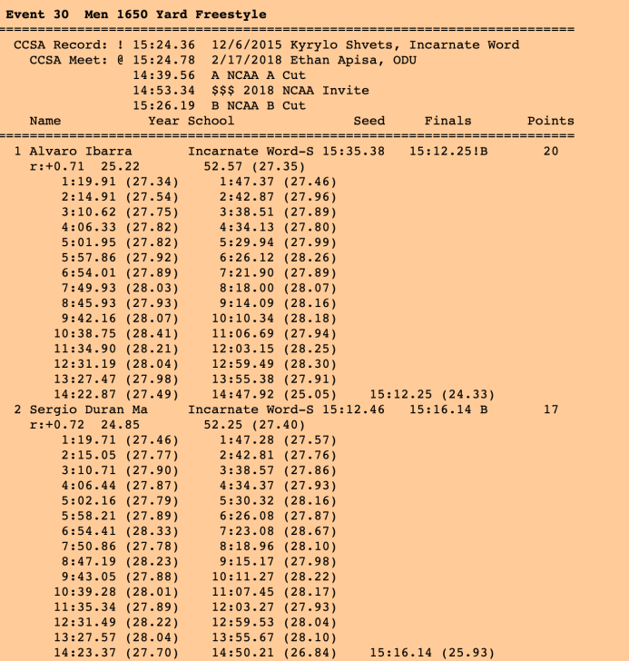 1650 Men CCSA Swimming