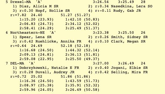 women's 400 free relay (5-7)