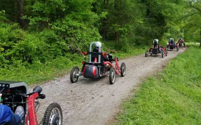 Swincar Featured at Reflection Riding
