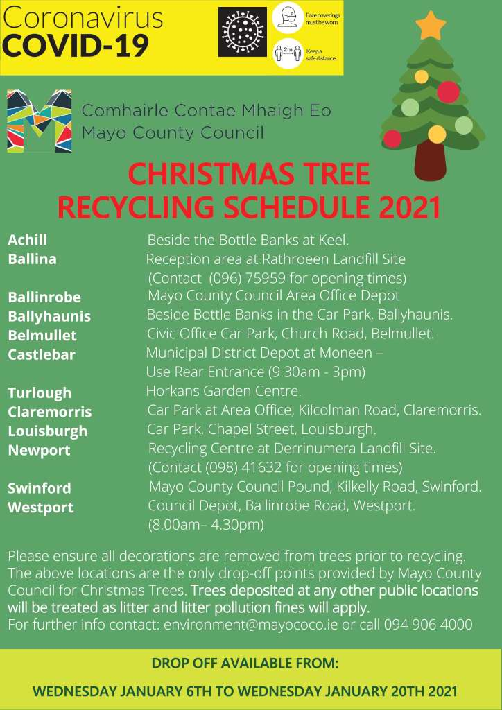 Christmas tree recycling 2021 locations poster