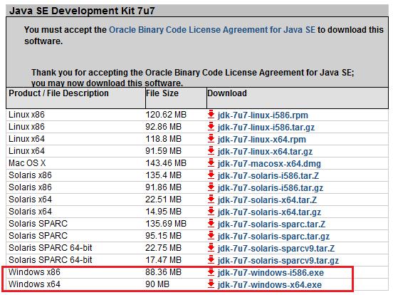 Choose JDK Operating System