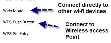 Wi-fi-direct