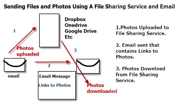 send-photos-email