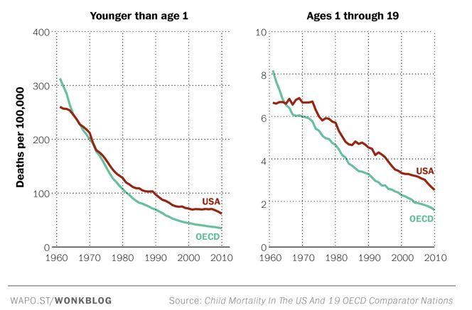 乳児 死亡 率 と は