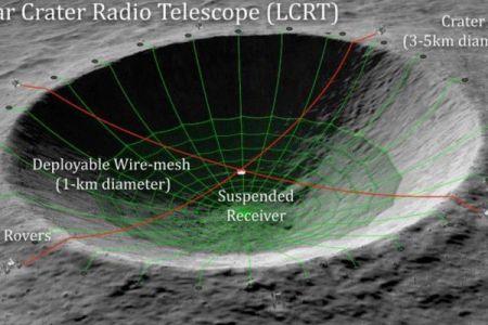 NASAが提案している月面の電波望遠鏡、「デス・スター」のようだと話題に