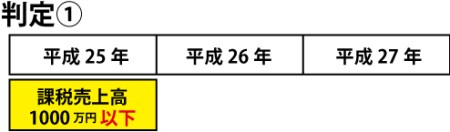 消費税免税03